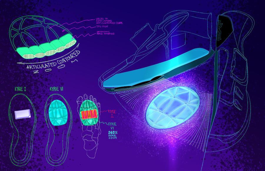 Nike Kyrie 6 Cushioning