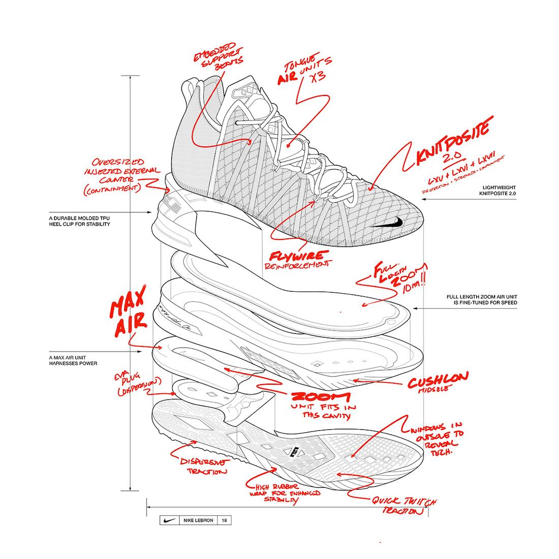 Nike LeBron 18 Sketch
