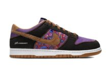Nike Dunk Low BHM 2021 DB4458-001 Release Date Info