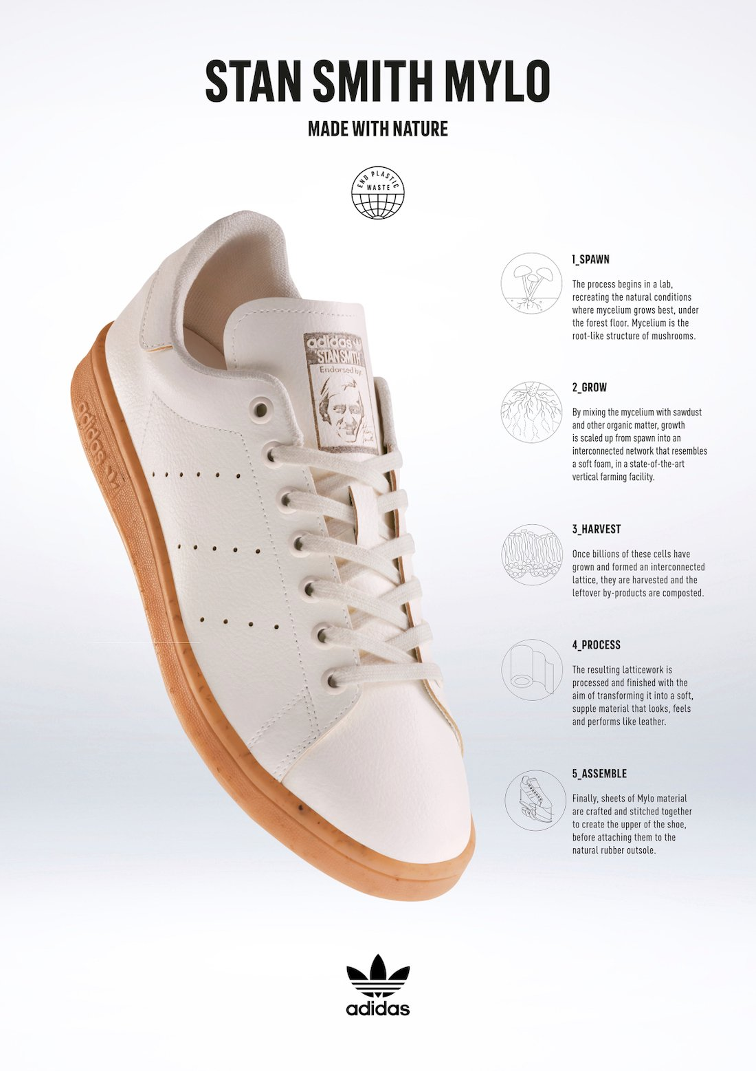adidas Stan Smith Mylo H23049 Release Date Info